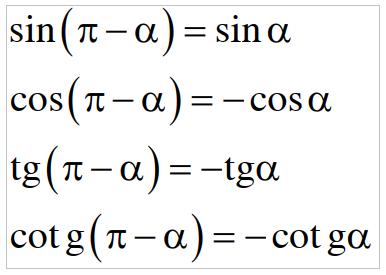 Hai góc bù nhau: α và π − α