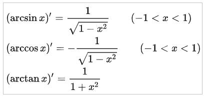 Đạo hàm của hàm số lượng giác ngược
