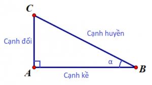 tỉ số lượng giác của góc nhọn
