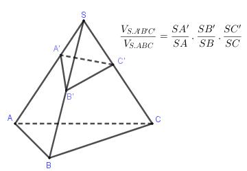 khối chóp tam giác